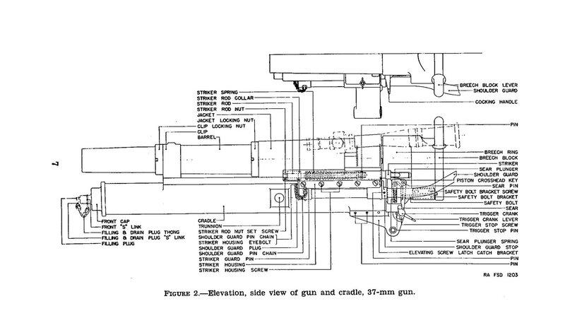 37-мм орудие поддержки пехоты mle 1916 TRP/H / Canon d