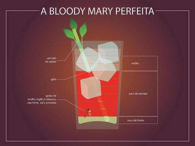 Рецепты коктейлей в инфографике Фабио Рекса/Fabio Rex