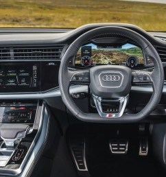 audi south africa has finally introduced the q8 to our shores available immediately with a turbopetrol engine with a turbodiesel to follow the audi q8 is  [ 1200 x 857 Pixel ]
