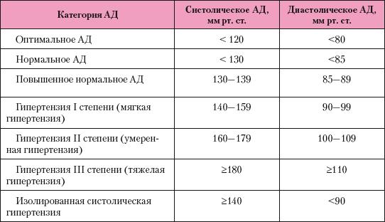 hipertenzijos ir hipotenzijos masažo ypatybės)