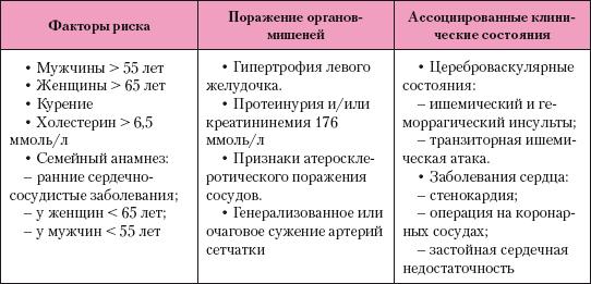 magas vérnyomás 1-2 fok 2 szakaszban)