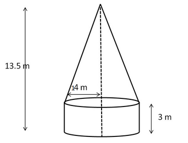 Volume and Surface Area of Solids cbse Class 10th math