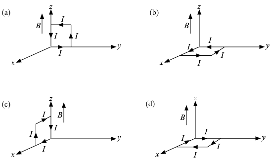 Magnetism And Matter, Solved Paper Question: Jee Powerprep