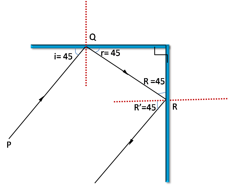 Draw the following ray diagrams:1) To show the formation