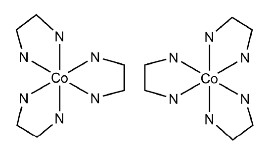 [Co(en)3]3+, What kind of isomerism does this compound