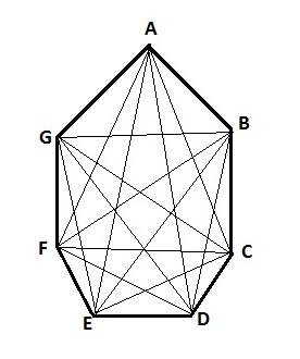 what are the number of diagonals of a heptagon(7 sided