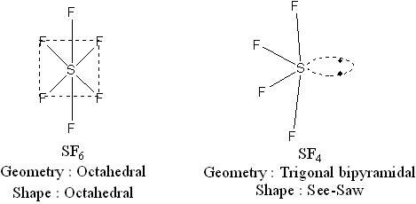 compare the structural shapes of sf4 and sf6 Chemistry The
