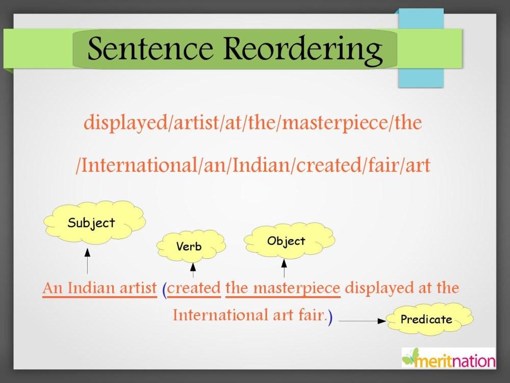 medium resolution of Jumbled Sentences