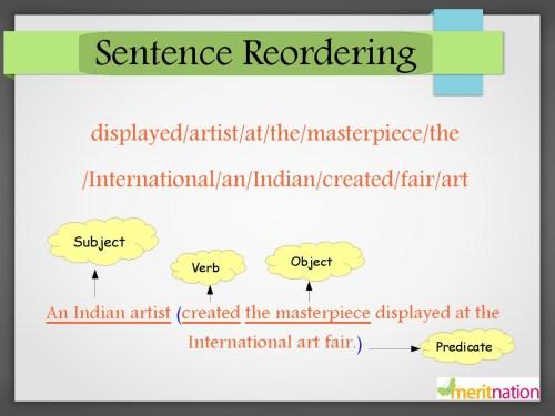 small resolution of Jumbled Sentences