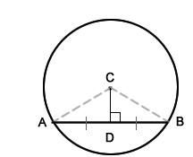 prove that the perpendicular bisectors of a chord of a