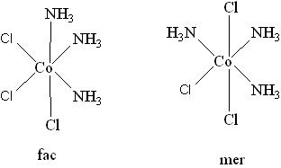 How many isomers are possible for the neutral complex [ Co