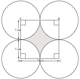 In the given figure, ABCD is a square of side 14 cm With