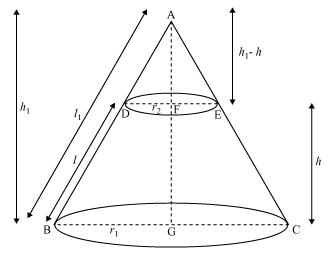 How to derive the formula for voulume of frustum of a cone