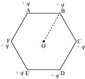NCERT Solutions for Class 12 Science Physics Chapter 2
