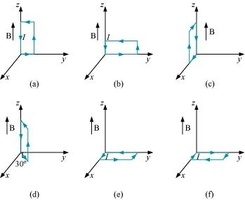 Physics Notes For Class 12 Chapter 4 Moving Charges And
