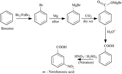 How will you prepare the following compounds from benzene You may use any inorganic reagent and