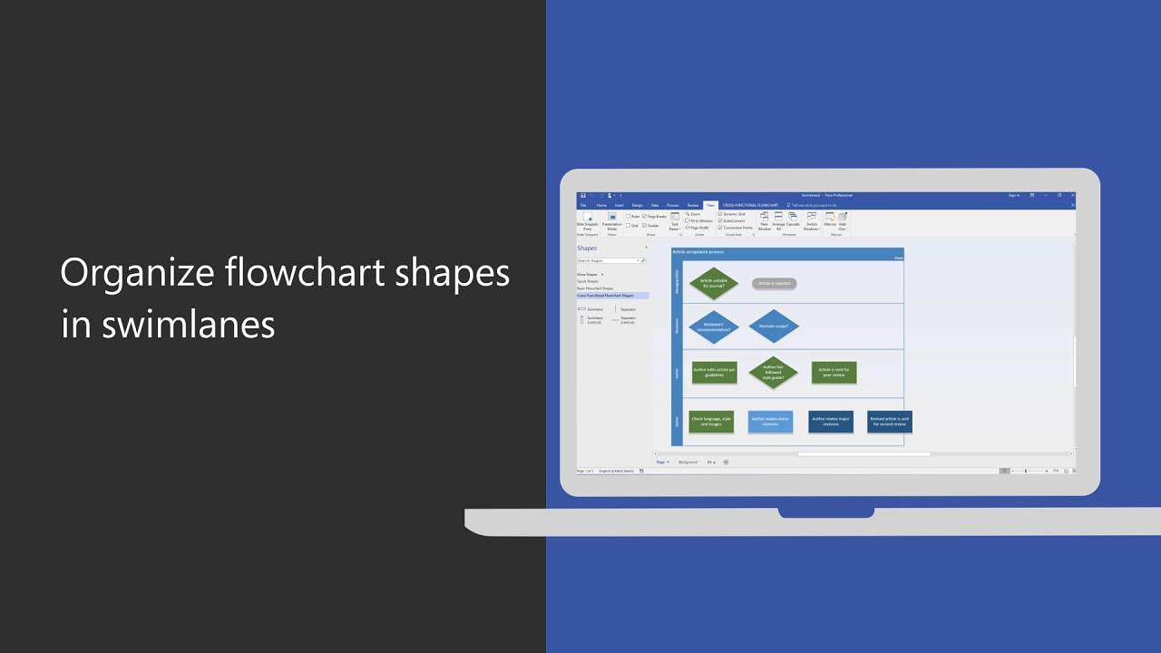 also video organize flowchart shapes in swimlanes visio rh support office