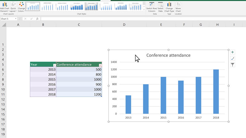 also create  chart from start to finish office support rh