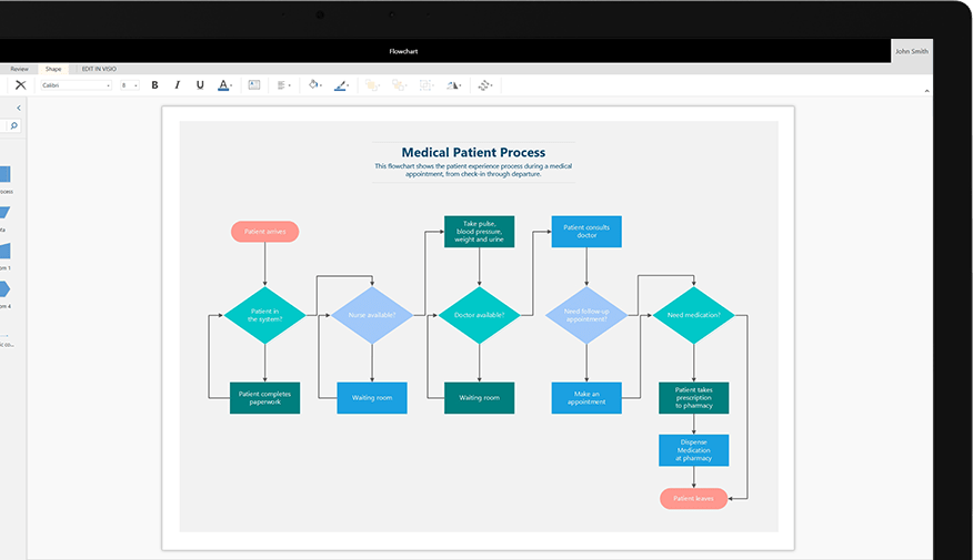 Visio flowchart with rectangular oval and diamond shapes also maker diagramming software microsoft rh products office