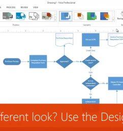 proces flow diagram using excel [ 1280 x 720 Pixel ]