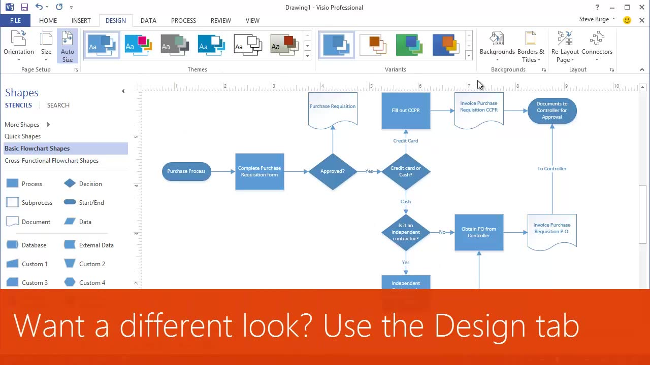 also make  visio flowchart to visualize process rh support office