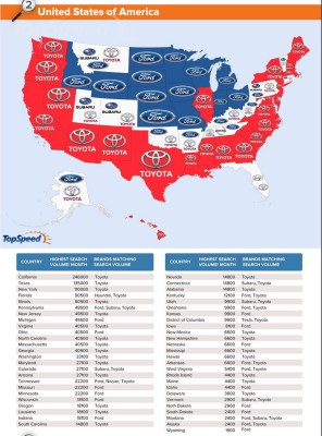 Car Brands Starting With H : brands, starting, World, Most-Googled, Brands, Oxstones, Investment, Club™