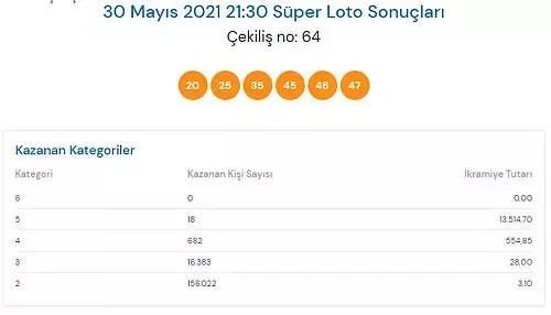 30 Mayıs Süper Loto Çekiliş Sonuçları Açıklandı! İşte Süper Loto Sorgulama Sayfası... 14