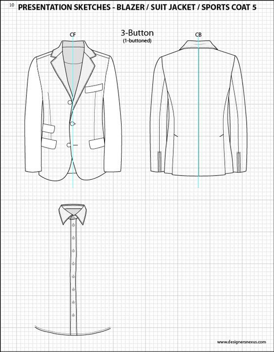 Clothing Store Description Example