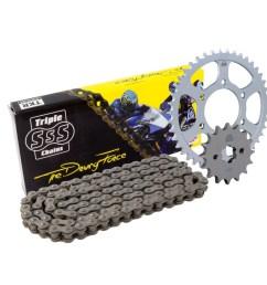 bike it kawasaki en500 vulcan c1 c10 c6f c9f 96 09 chain  [ 1280 x 960 Pixel ]