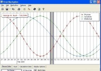 Download Biorhythm apps