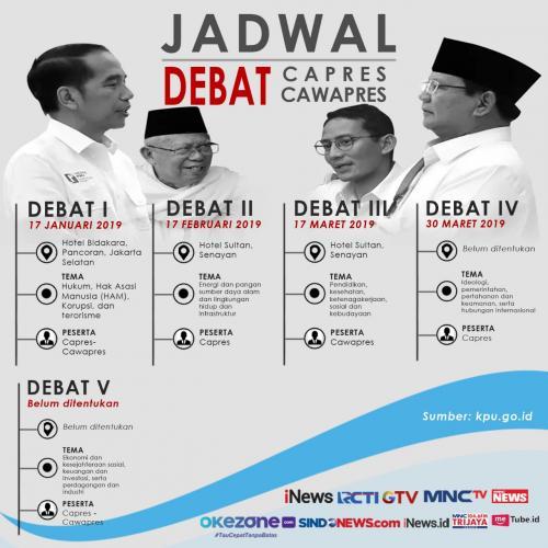 Debat Pilpres