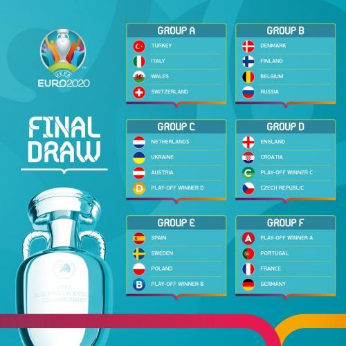Hasil undian babak grup Piala Eropa 2020 (Foto: Twitter/@UEFAEURO)