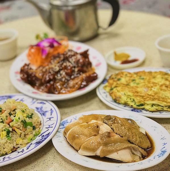 (台南)羊城油雞