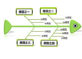 魚骨圖素材_PPT圖表模板_設計素材模板免費下載-六圖網