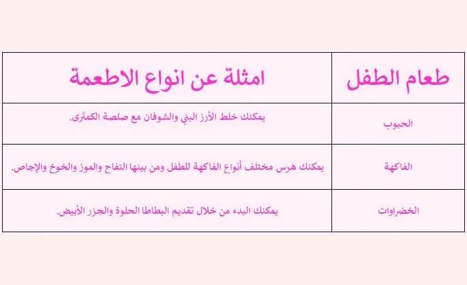 جدول طعام الطفل في الشهر السادس 3a2ilati