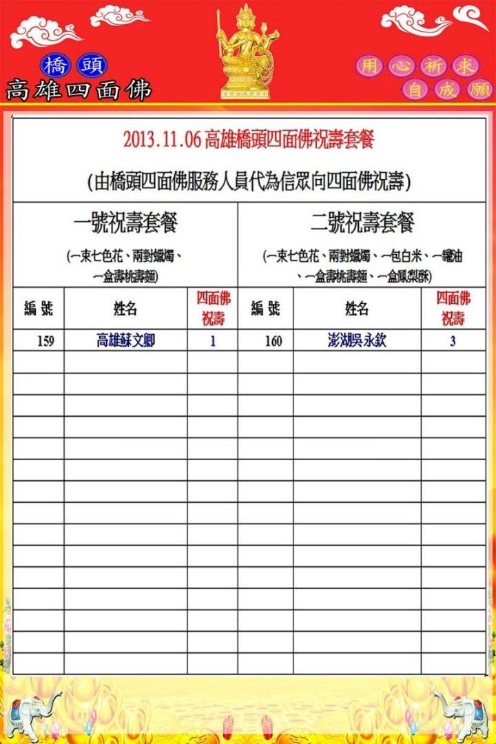 2013.11.06高雄橋頭四面佛祝壽套餐