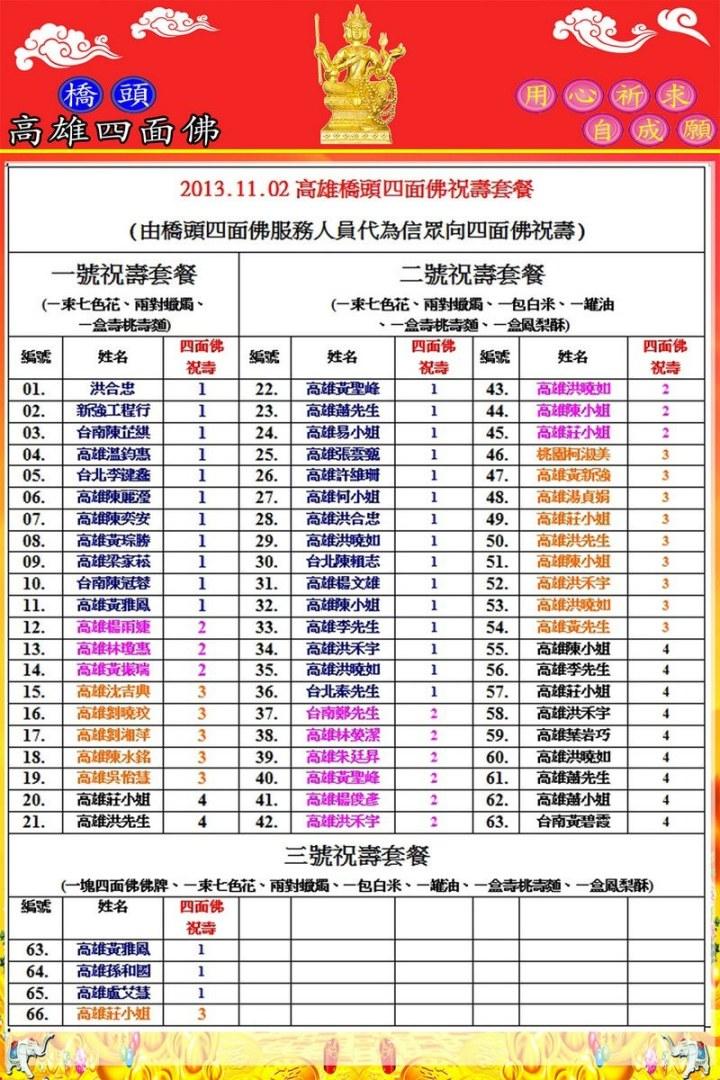 2013.11.02高雄橋頭四面佛祝壽套餐