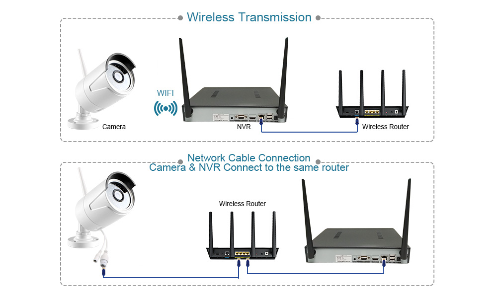 8CH Wireless 1080P HDMI DVR CCTV WIFI IP Camera Outdoor