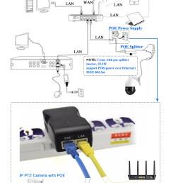 sensormatic ptz camera wiring diagram [ 1000 x 1557 Pixel ]