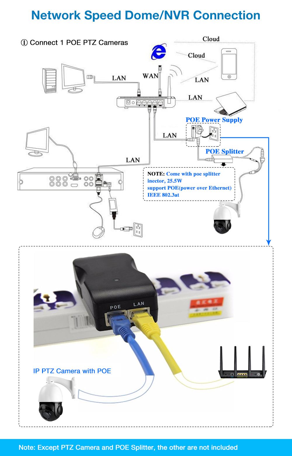 medium resolution of sensormatic ptz camera wiring diagram