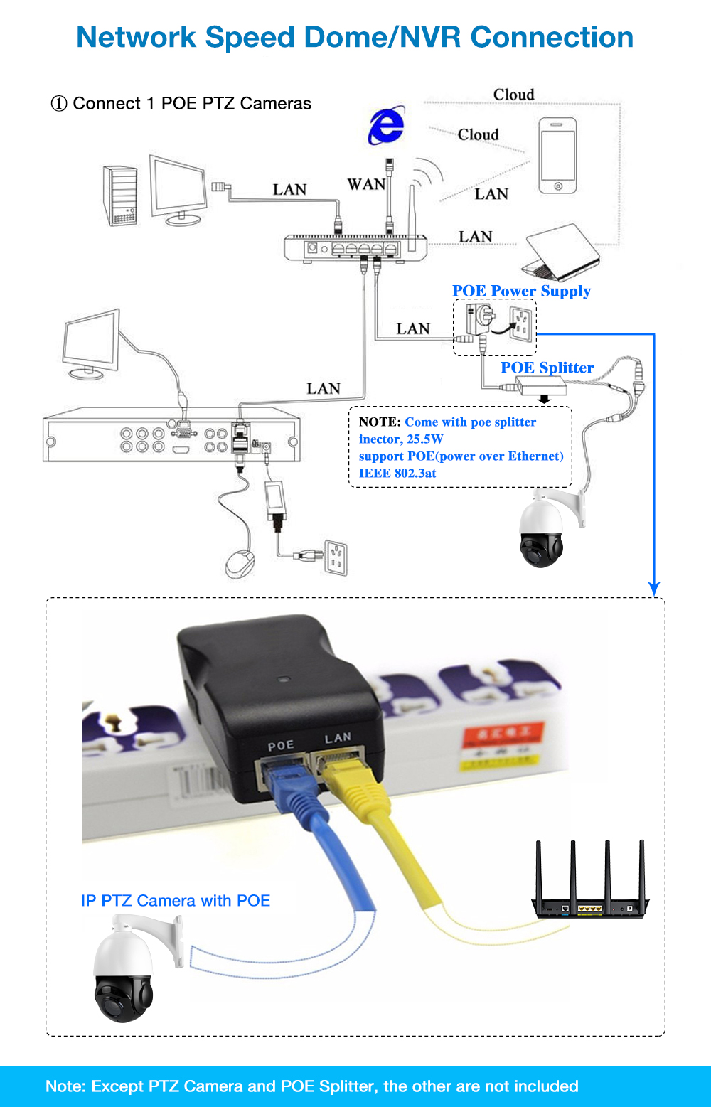 hight resolution of sensormatic ptz camera wiring diagram