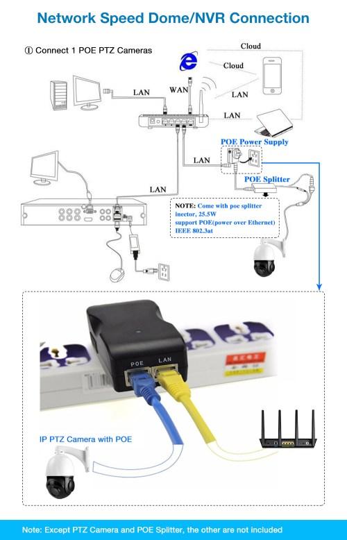 small resolution of sensormatic ptz camera wiring diagram