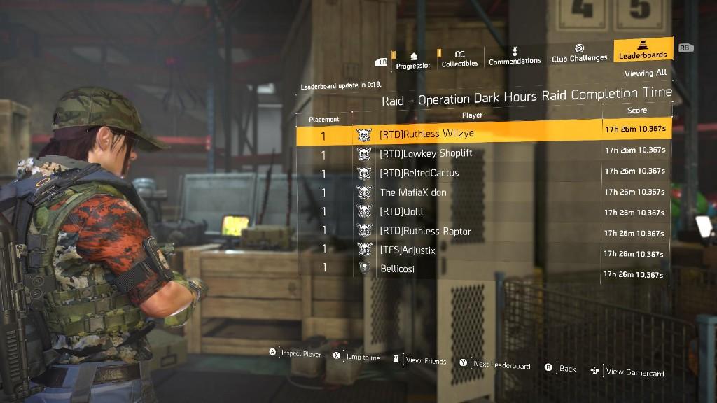 PS4《全境封鎖2》8人副本首殺花36小時,但PC版公會速刷只用24分鐘 ⏱   4Gamers