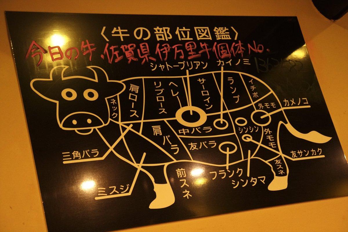 東京黑毛和牛燒肉