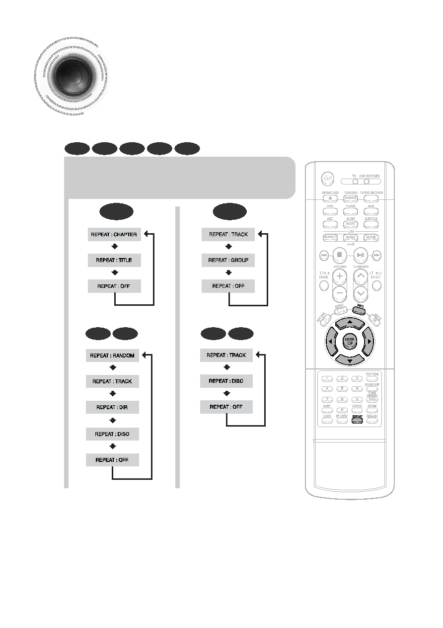 Samsung HT-DS1000 User Manual (ver.1.0). Page 34, as of