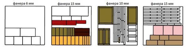 Colocação de peças em folhas de madeira compensada