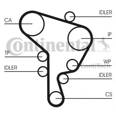 038109119D VAG Timing Belt