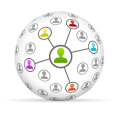 Social Network Marketing 13.0