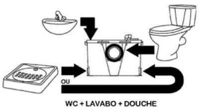 Catgorie Cuvette WC page 1 du guide et comparateur d'achat