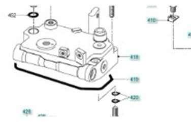 Recherche: pompe du guide et comparateur d'achat
